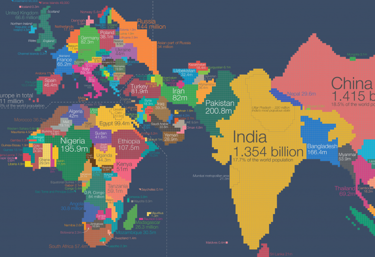 Can you guess the age of a leader based on average age of country's population?